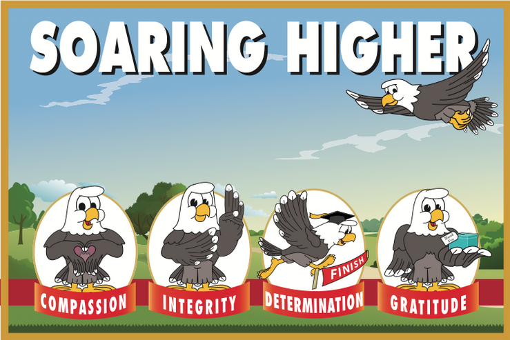 "This poster is used to reinforce the PBIS theme ""Soaring Higher"" by an elementary school. The four behavior expectations are compassion, integrity, determination and gratitude. We can design a poster like this for your school, featuring your mascot, theme and targeted positive behaviors."